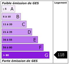 Emission de gaz à effet de serre : 118