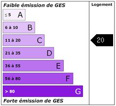 Emission de gaz à effet de serre : 20